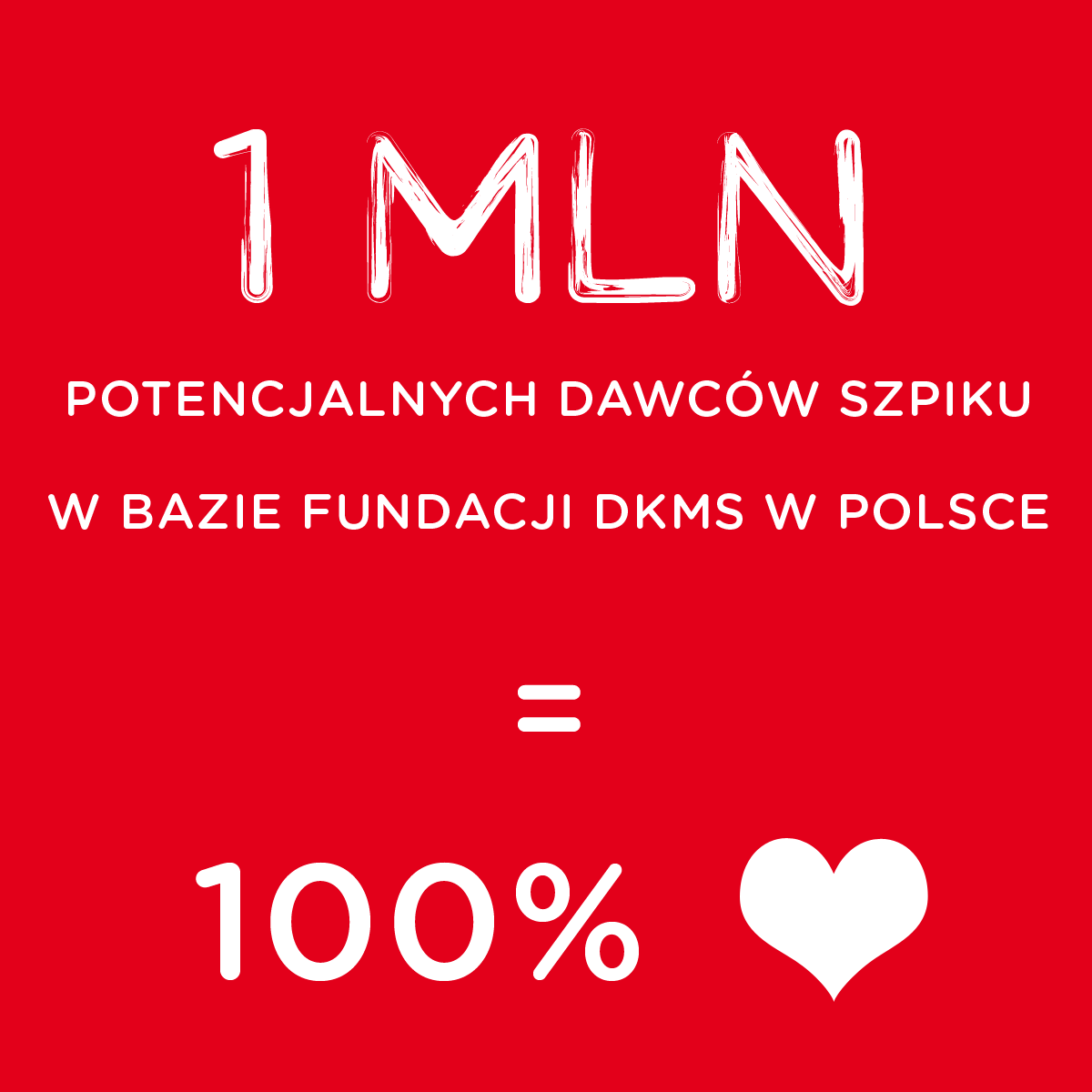 Eine Million Spender bei DKMS in Polen registriert